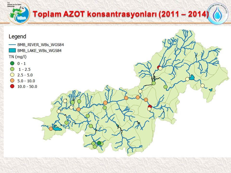 Toplam AZOT konsantrasyonları (2011 – 2014)
