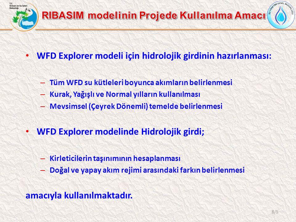 8/5 WFD Explorer modeli için hidrolojik girdinin hazırlanması: – Tüm WFD su kütleleri boyunca akımların belirlenmesi – Kurak, Yağışlı ve Normal yılların kullanılması – Mevsimsel (Çeyrek Dönemli) temelde belirlenmesi WFD Explorer modelinde Hidrolojik girdi; – Kirleticilerin taşınımının hesaplanması – Doğal ve yapay akım rejimi arasındaki farkın belirlenmesi amacıyla kullanılmaktadır.