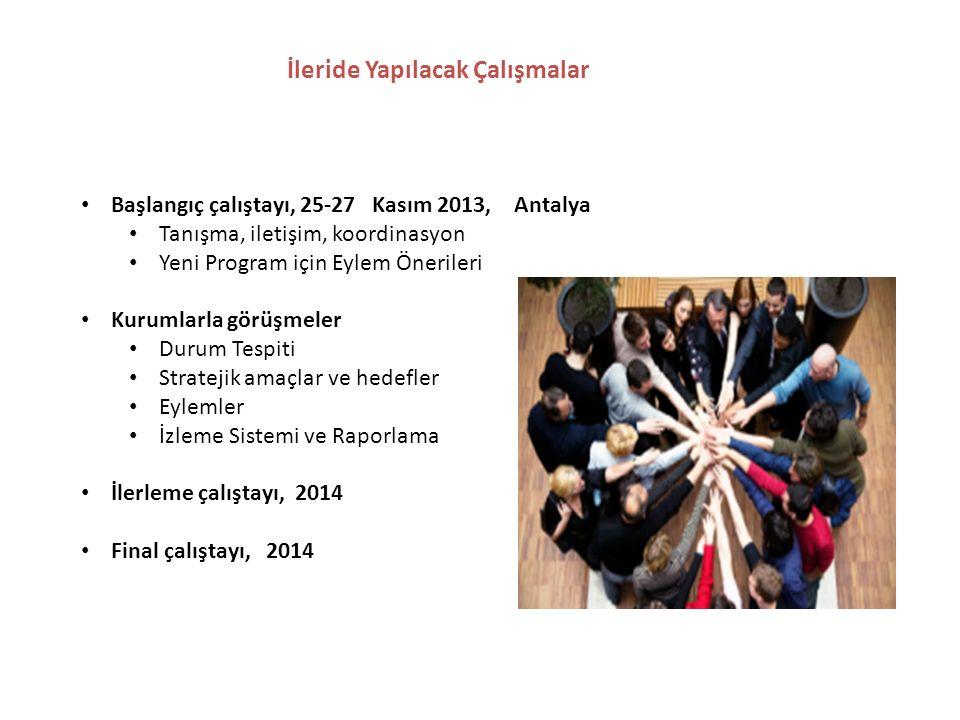 İleride Yapılacak Çalışmalar Başlangıç çalıştayı, 25-27 Kasım 2013, Antalya Tanışma, iletişim, koordinasyon Yeni Program için Eylem Önerileri Kurumlar
