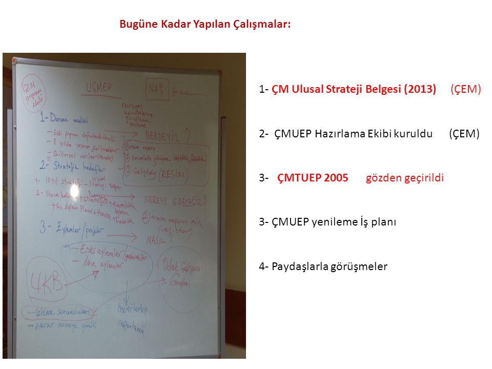 1- ÇM Ulusal Strateji Belgesi (2013) (ÇEM) 2- ÇMUEP Hazırlama Ekibi kuruldu (ÇEM) 3- ÇMTUEP 2005 gözden geçirildi 3- ÇMUEP yenileme İş planı 4- Paydaşlarla görüşmeler Bugüne Kadar Yapılan Çalışmalar: