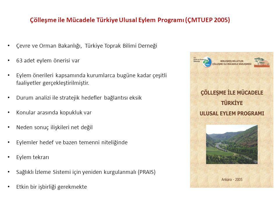 Çevre ve Orman Bakanlığı, Türkiye Toprak Bilimi Derneği 63 adet eylem önerisi var Eylem önerileri kapsamında kurumlarca bugüne kadar çeşitli faaliyetler gerçekleştirilmiştir.