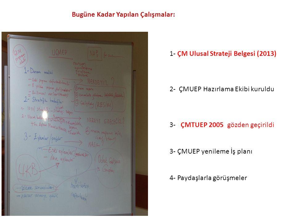 1- ÇM Ulusal Strateji Belgesi (2013) 2- ÇMUEP Hazırlama Ekibi kuruldu 3- ÇMTUEP 2005 gözden geçirildi 3- ÇMUEP yenileme İş planı 4- Paydaşlarla görüşm