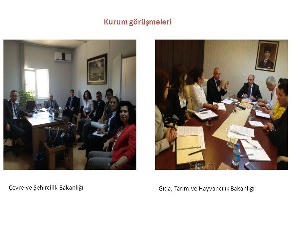 Kurum görüşmeleri Çevre ve Şehircilik Bakanlığı Gıda, Tarım ve Hayvancılık Bakanlığı