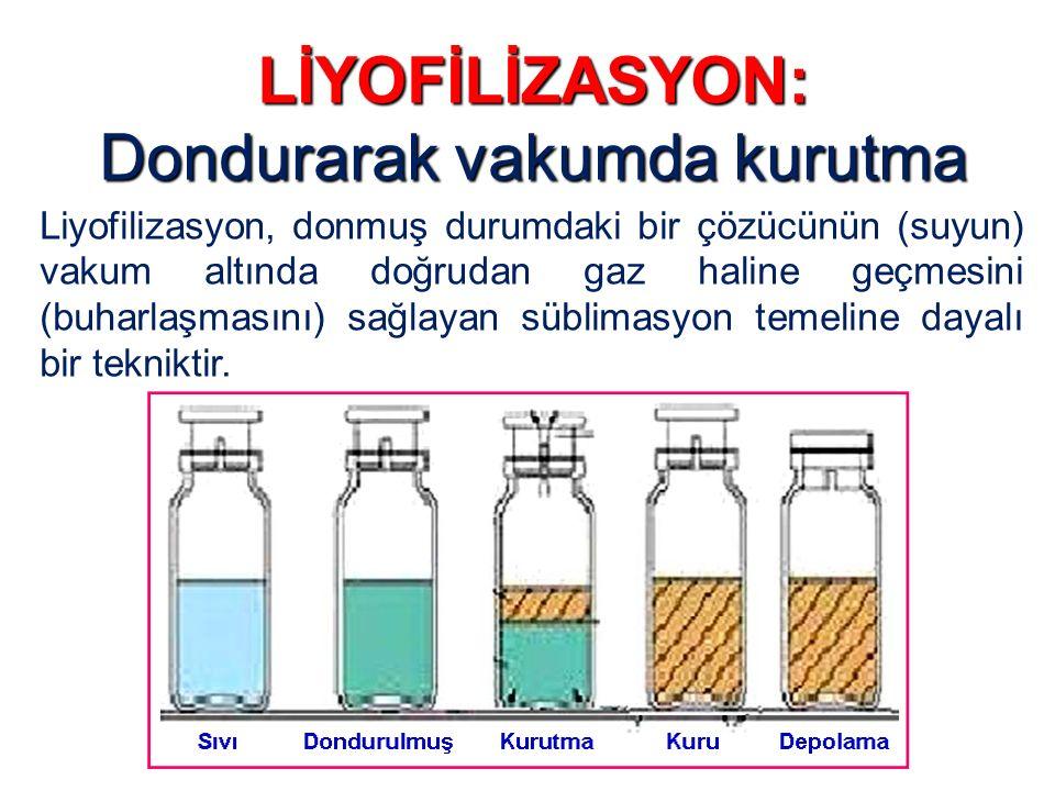 LİYOFİLİZASYON: Dondurarak vakumda kurutma Liyofilizasyon, donmuş durumdaki bir çözücünün (suyun) vakum altında doğrudan gaz haline geçmesini (buharla