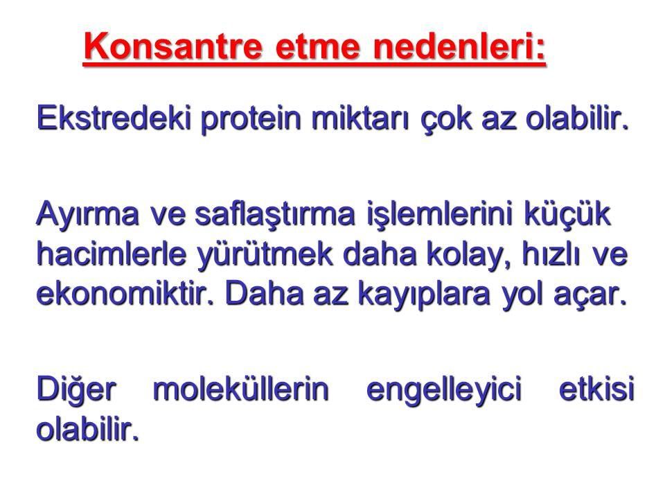 KK uru matriks polimerinin kullanımıyla UU ltrafiltrasyonla DD iyalizle LL iyofilizasyonla ÇÇ öktürmeyle KONSANTRE ETME : Çözücü hacmini azaltarak veya (istenen) protein(ler)i ayırarak ya da istenmeyen diğer molekülleri uzaklaştırarak (istenen) protein(ler)in konsantrasyonunu artırma NASIL YAPILIR ?