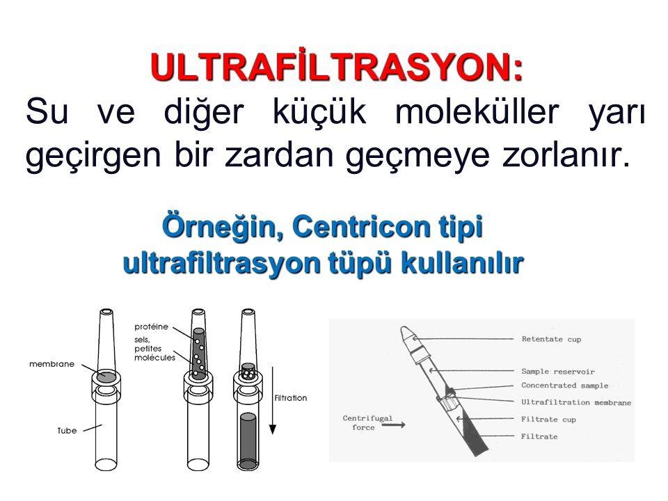 ULTRAFİLTRASYON: ULTRAFİLTRASYON: Su ve diğer küçük moleküller yarı geçirgen bir zardan geçmeye zorlanır. Örneğin, Centricon tipi ultrafiltrasyon tüpü