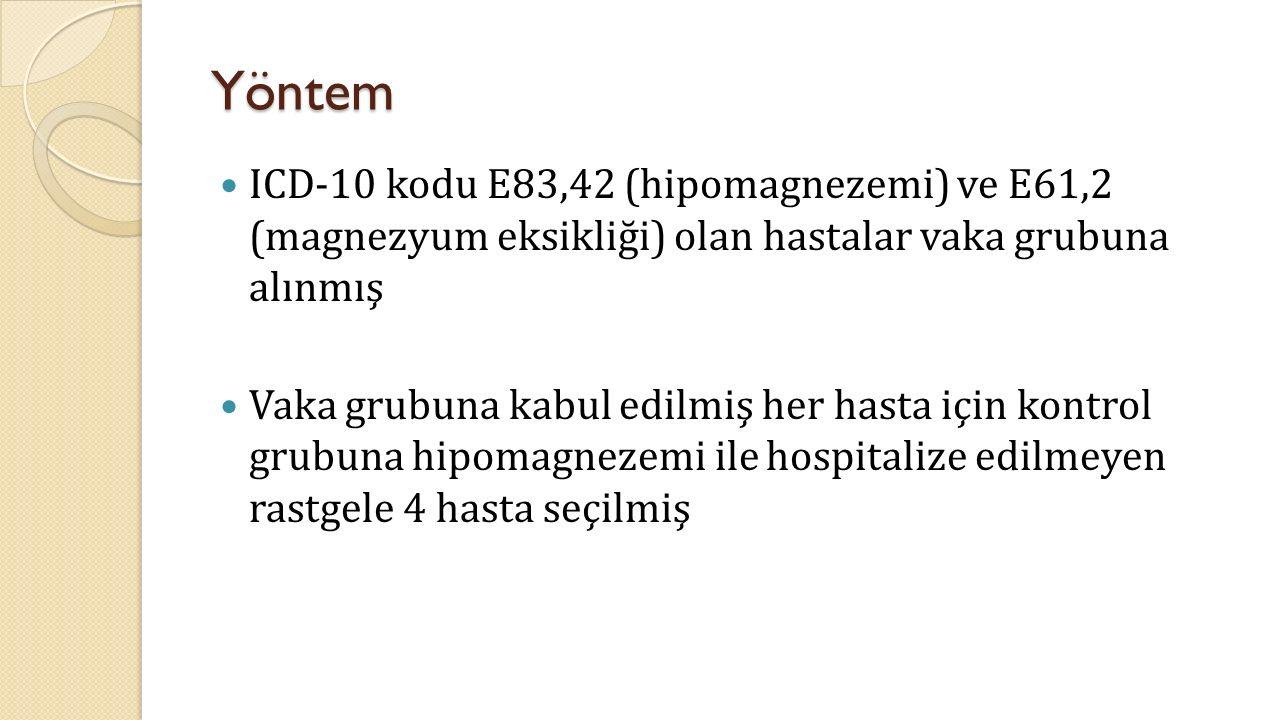 Yöntem ICD-10 kodu E83,42 (hipomagnezemi) ve E61,2 (magnezyum eksikliği) olan hastalar vaka grubuna alınmış Vaka grubuna kabul edilmiş her hasta için kontrol grubuna hipomagnezemi ile hospitalize edilmeyen rastgele 4 hasta seçilmiş