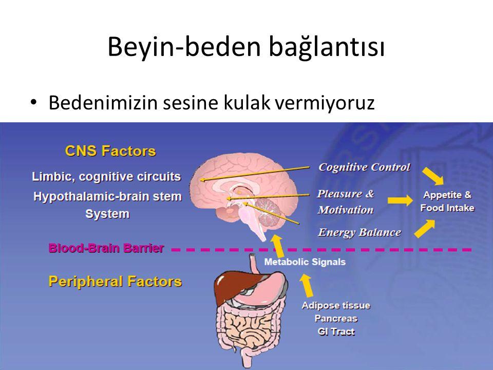 Beyin-beden bağlantısı Bedenimizin sesine kulak vermiyoruz