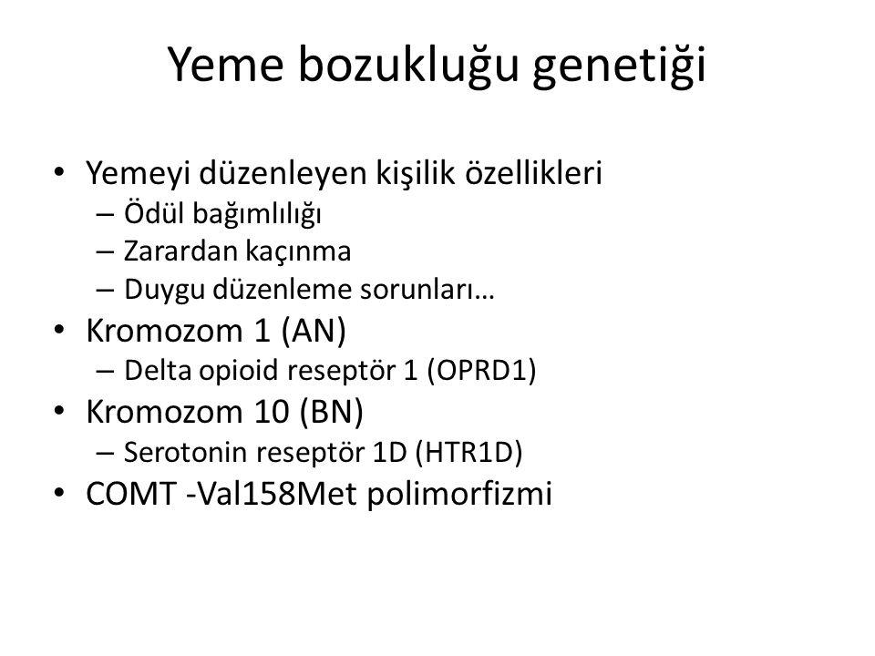 Yeme bozukluğu genetiği Yemeyi düzenleyen kişilik özellikleri – Ödül bağımlılığı – Zarardan kaçınma – Duygu düzenleme sorunları… Kromozom 1 (AN) – Delta opioid reseptör 1 (OPRD1) Kromozom 10 (BN) – Serotonin reseptör 1D (HTR1D) COMT -Val158Met polimorfizmi