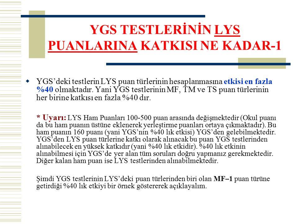 YGS TESTLERİNİN LYS PUANLARINA KATKISI NE KADAR-1  YGS'deki testlerin LYS puan türlerinin hesaplanmasına etkisi en fazla %40 olmaktadır. Yani YGS tes