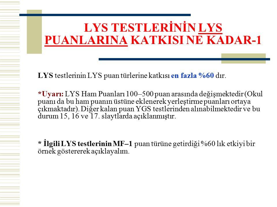 LYS TESTLERİNİN LYS PUANLARINA KATKISI NE KADAR-1 LYS testlerinin LYS puan türlerine katkısı en fazla %60 dır. *Uyarı: LYS Ham Puanları 100–500 puan a