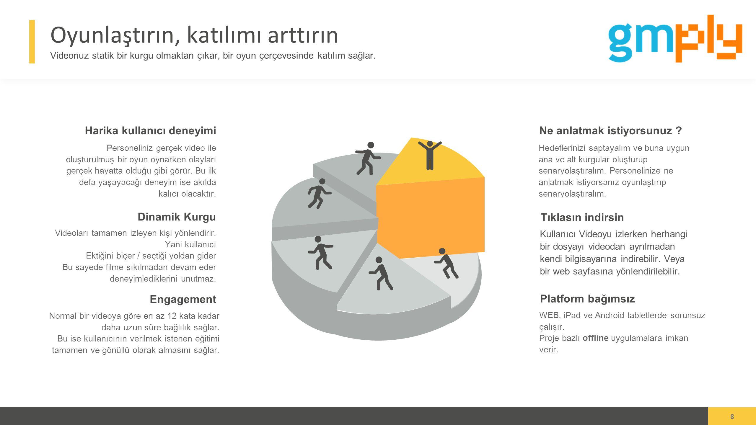 Advert keynote presentation - 2015 Oyunlaştırın, katılımı arttırın Videonuz statik bir kurgu olmaktan çıkar, bir oyun çerçevesinde katılım sağlar.