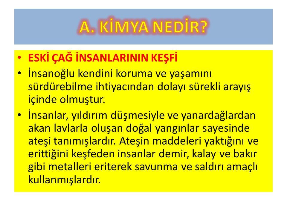ESKİ ÇAĞLARDA KEŞFEDİLEN MADDELER Tuz KükürtDemir BakırKalayAltın www.dosyabak.com