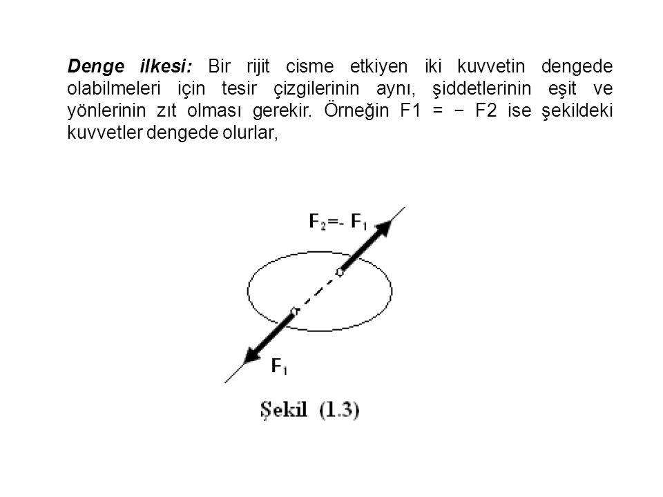 Denge ilkesi: Bir rijit cisme etkiyen iki kuvvetin dengede olabilmeleri için tesir çizgilerinin aynı, şiddetlerinin eşit ve yönlerinin zıt olması gerekir.