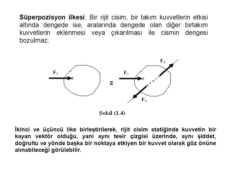 Süperpozisyon ilkesi: Bir rijit cisim, bir takım kuvvetlerin etkisi altında dengede ise, aralarında dengede olan diğer birtakım kuvvetlerin eklenmesi veya çıkarılması ile cismin dengesi bozulmaz.