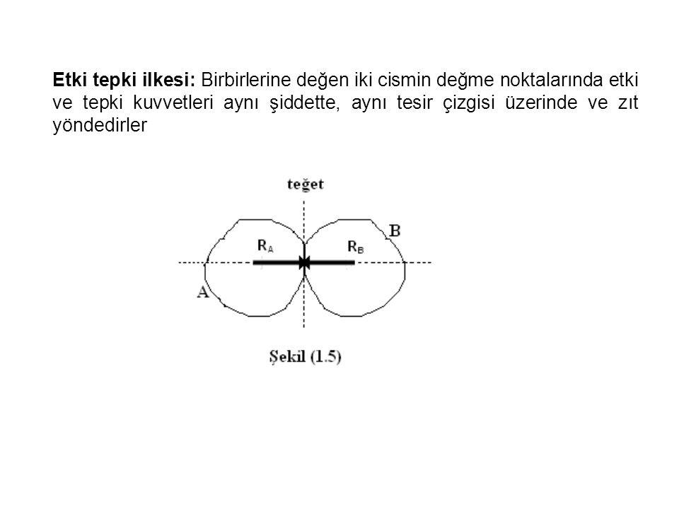 Etki tepki ilkesi: Birbirlerine değen iki cismin değme noktalarında etki ve tepki kuvvetleri aynı şiddette, aynı tesir çizgisi üzerinde ve zıt yöndedirler