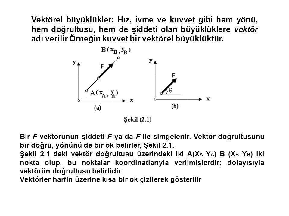Vektörel büyüklükler: Hız, ivme ve kuvvet gibi hem yönü, hem doğrultusu, hem de şiddeti olan büyüklüklere vektör adı verilir Örneğin kuvvet bir vektörel büyüklüktür.