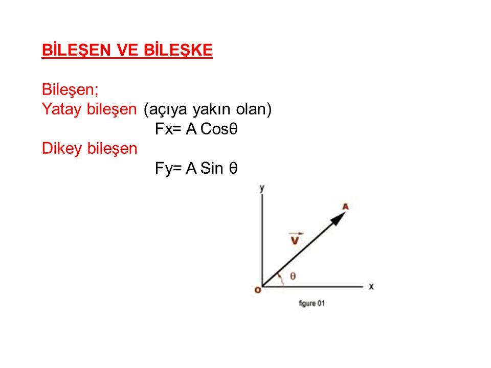 BİLEŞEN VE BİLEŞKE Bileşen; Yatay bileşen (açıya yakın olan) Fx= A Cosθ Dikey bileşen Fy= A Sin θ