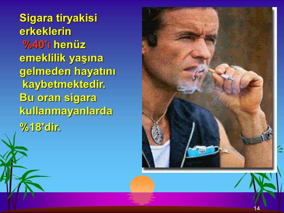 14 Sigara tiryakisi erkeklerin %40 ı henüz emeklilik yaşına %40 ı henüz emeklilik yaşına gelmeden hayatını kaybetmektedir.