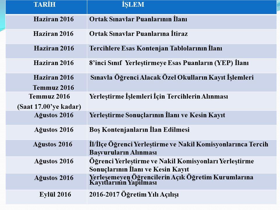 TARİHİŞLEM Haziran 2016Ortak Sınavlar Puanlarının İlanı Haziran 2016Ortak Sınavlar Puanlarına İtiraz Haziran 2016Tercihlere Esas Kontenjan Tablolarının İlanı Haziran 20168'inci Sınıf Yerleştirmeye Esas Puanların (YEP) İlanı Haziran 2016 Temmuz 2016 Sınavla Öğrenci Alacak Özel Okulların Kayıt İşlemleri Temmuz 2016 (Saat 17.00'ye kadar) Yerleştirme İşlemleri İçin Tercihlerin Alınması Ağustos 2016Yerleştirme Sonuçlarının İlanı ve Kesin Kayıt Ağustos 2016Boş Kontenjanların İlan Edilmesi Ağustos 2016İl/İlçe Öğrenci Yerleştirme ve Nakil Komisyonlarınca Tercih Başvuruların Alınması Ağustos 2016Öğrenci Yerleştirme ve Nakil Komisyonları Yerleştirme Sonuçlarının İlanı ve Kesin Kayıt Ağustos 2016 Yerleşemeyen Öğrencilerin Açık Öğretim Kurumlarına Kayıtlarının Yapılması Eylül 20162016-2017 Öğretim Yılı Açılışı