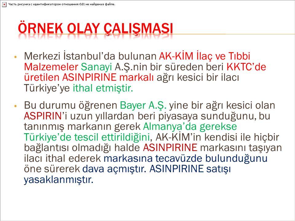 Merkezi İstanbul'da bulunan AK-KİM İlaç ve Tıbbi Malzemeler Sanayi A.Ş.nin bir süreden beri KKTC'de üretilen ASINPIRINE markalı ağrı kesici bir ilacı Türkiye'ye ithal etmiştir.