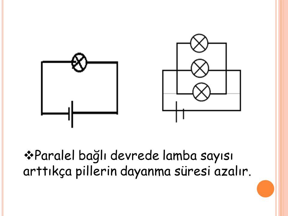  Paralel bağlı devrede lamba sayısı arttıkça pillerin dayanma süresi azalır.