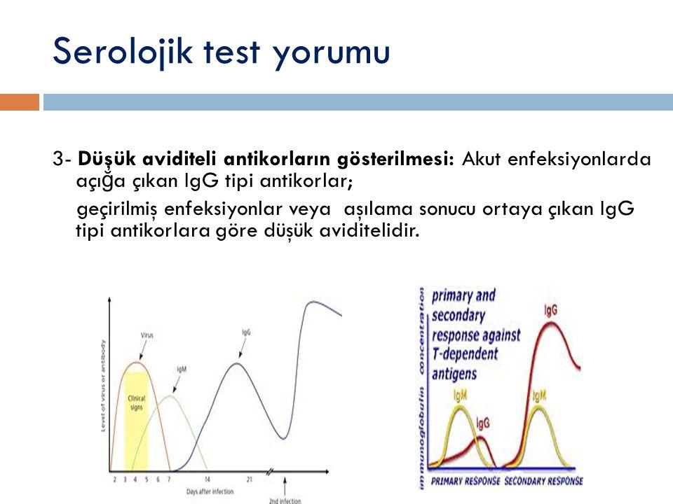 Serolojik test yorumu 3- Düşük aviditeli antikorların gösterilmesi: Akut enfeksiyonlarda açı ğ a çıkan IgG tipi antikorlar; geçirilmiş enfeksiyonlar v