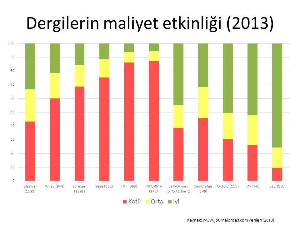 Dergilerin maliyet etkinliği (2013) Kaynak: www.journalprices.com verileri (2013)