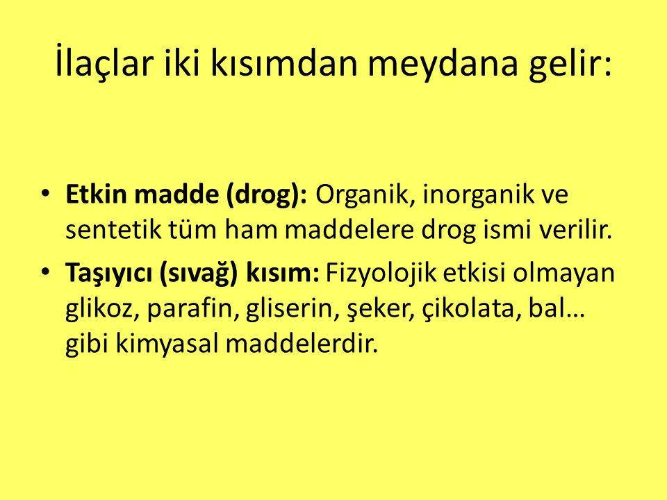 İlaçlar iki kısımdan meydana gelir: Etkin madde (drog): Organik, inorganik ve sentetik tüm ham maddelere drog ismi verilir. Taşıyıcı (sıvağ) kısım: Fi