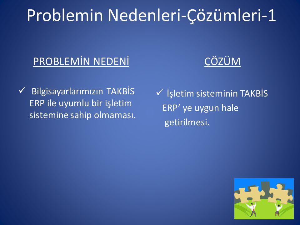 Problemin Nedenleri-Çözümleri-1 PROBLEMİN NEDENİ Bilgisayarlarımızın TAKBİS ERP ile uyumlu bir işletim sistemine sahip olmaması.