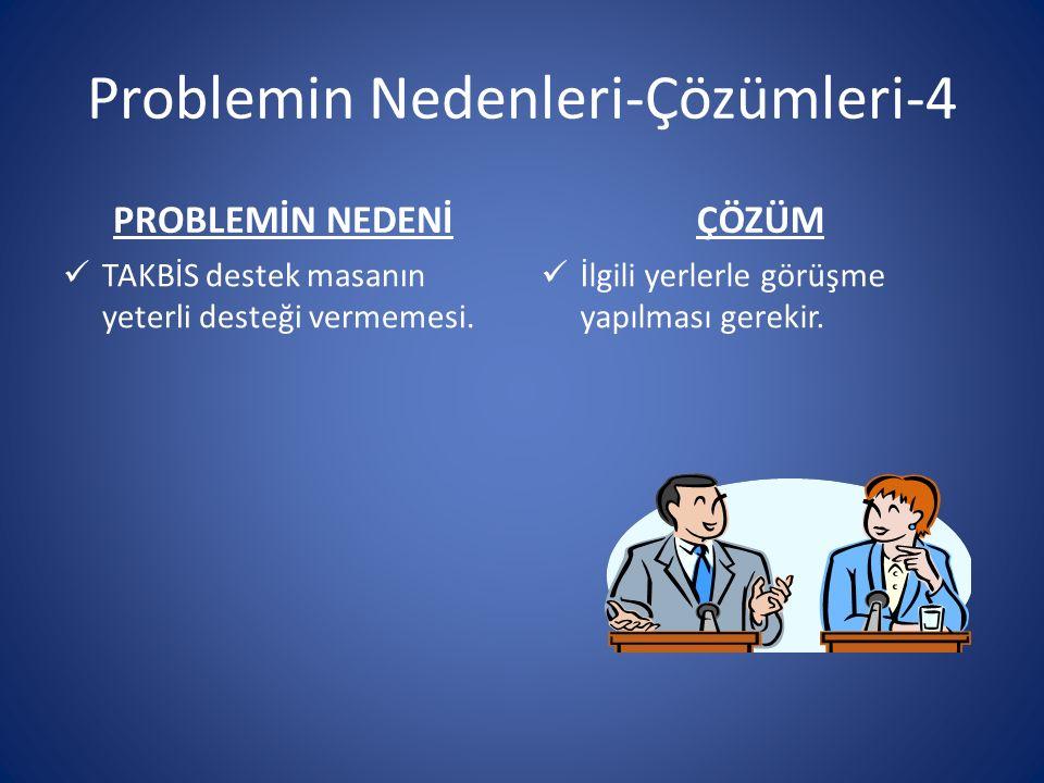 Problemin Nedenleri-Çözümleri-4 PROBLEMİN NEDENİ TAKBİS destek masanın yeterli desteği vermemesi.
