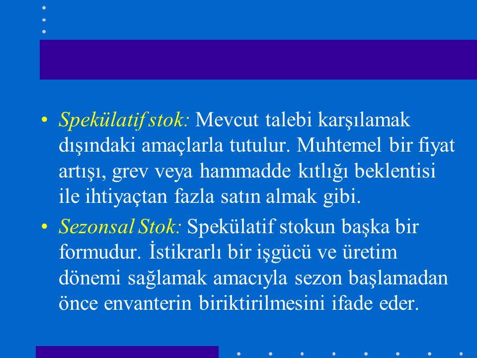 Spekülatif stok: Mevcut talebi karşılamak dışındaki amaçlarla tutulur. Muhtemel bir fiyat artışı, grev veya hammadde kıtlığı beklentisi ile ihtiyaçtan