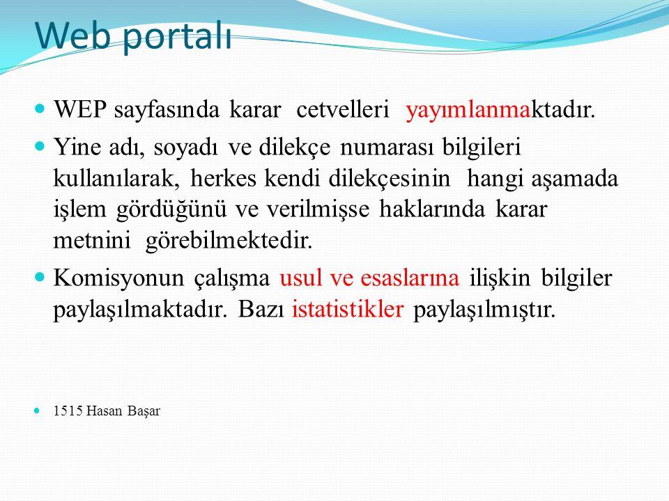 Web portalı WEP sayfasında karar cetvelleri yayımlanmaktadır.