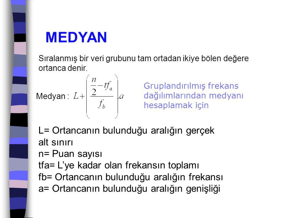 MEDYAN Sıralanmış bir veri grubunu tam ortadan ikiye bölen değere ortanca denir. Medyan : L= Ortancanın bulunduğu aralığın gerçek alt sınırı n= Puan s
