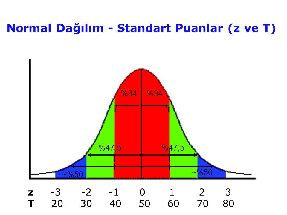 Normal Dağılım - Standart Puanlar (z ve T) -2-312 330 %34 %47,5 ~%50 z -3 -2 -1 0 1 2 3 T 20 30 40 50 60 70 80