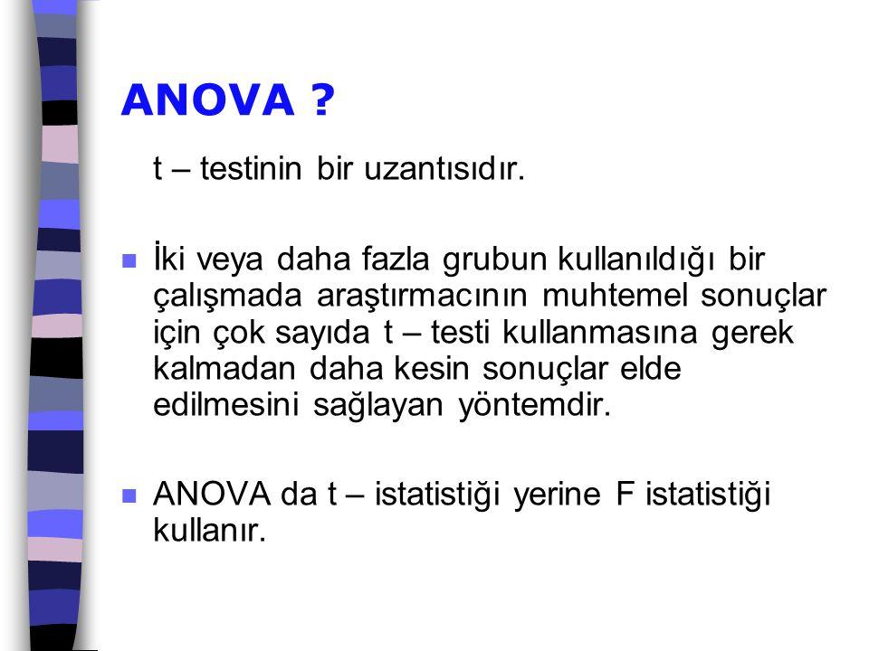 ANOVA ? t – testinin bir uzantısıdır. n İki veya daha fazla grubun kullanıldığı bir çalışmada araştırmacının muhtemel sonuçlar için çok sayıda t – tes