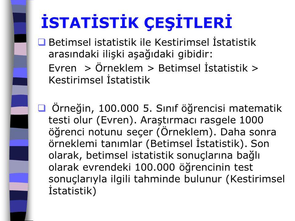 İSTATİSTİK ÇEŞİTLERİ  Betimsel istatistik ile Kestirimsel İstatistik arasındaki ilişki aşağıdaki gibidir: Evren > Örneklem > Betimsel İstatistik > Ke