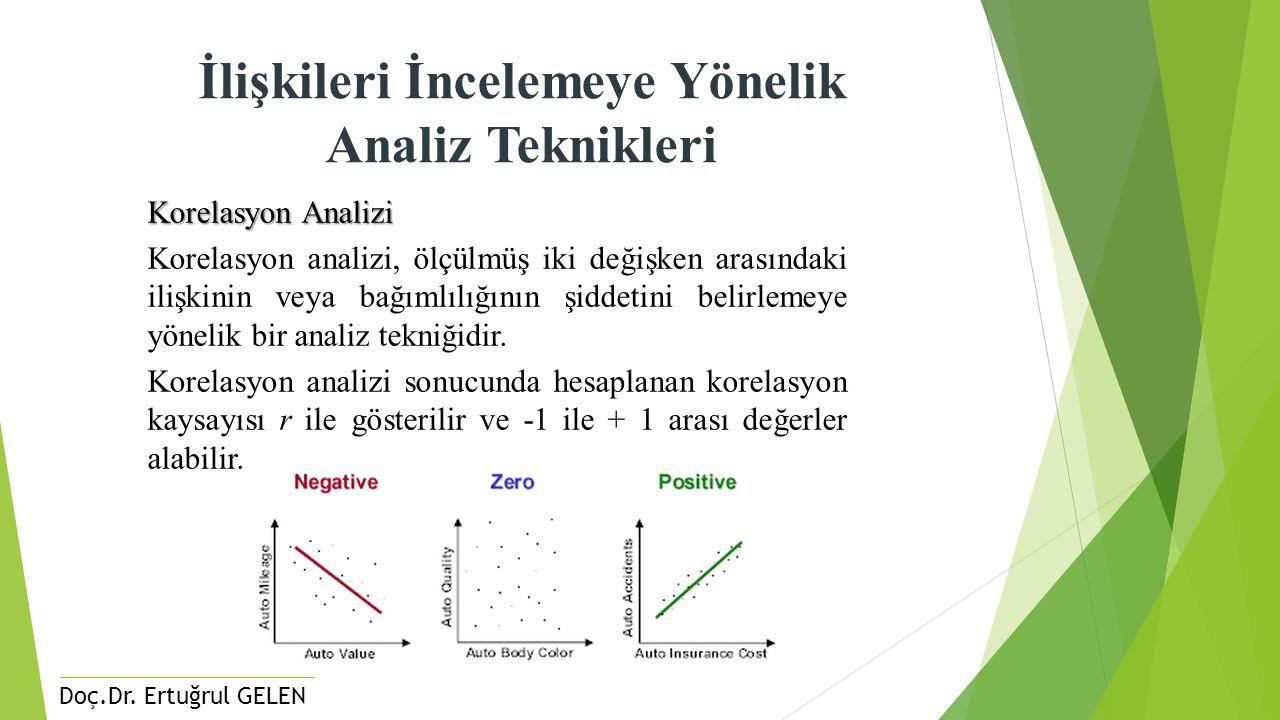 Doç.Dr. Ertuğrul GELEN İlişkileri İncelemeye Yönelik Analiz Teknikleri Korelasyon Analizi Korelasyon analizi, ölçülmüş iki değişken arasındaki ilişkin