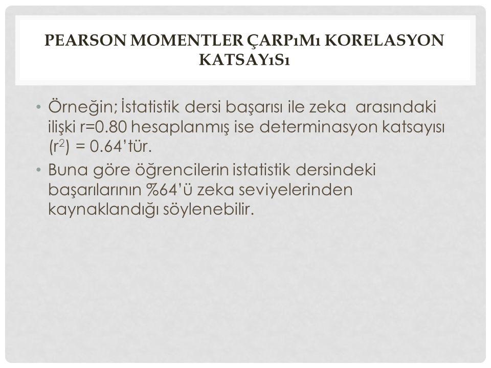 PEARSON MOMENTLER ÇARPıMı KORELASYON KATSAYıSı Örneğin; İstatistik dersi başarısı ile zeka arasındaki ilişki r=0.80 hesaplanmış ise determinasyon katsayısı (r 2 ) = 0.64'tür.