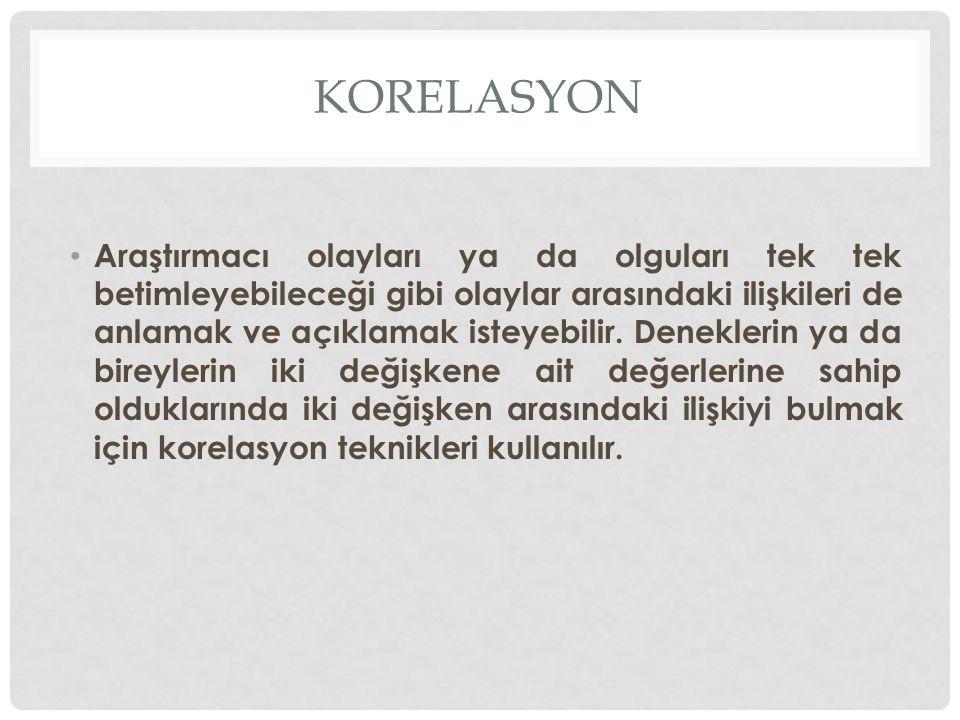 SPSS UYGULAMASı