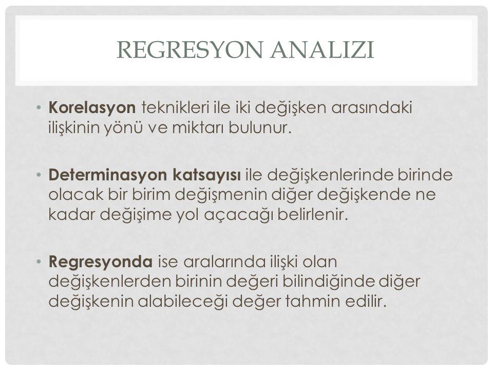 REGRESYON ANALIZI Korelasyon teknikleri ile iki değişken arasındaki ilişkinin yönü ve miktarı bulunur. Determinasyon katsayısı ile değişkenlerinde bir