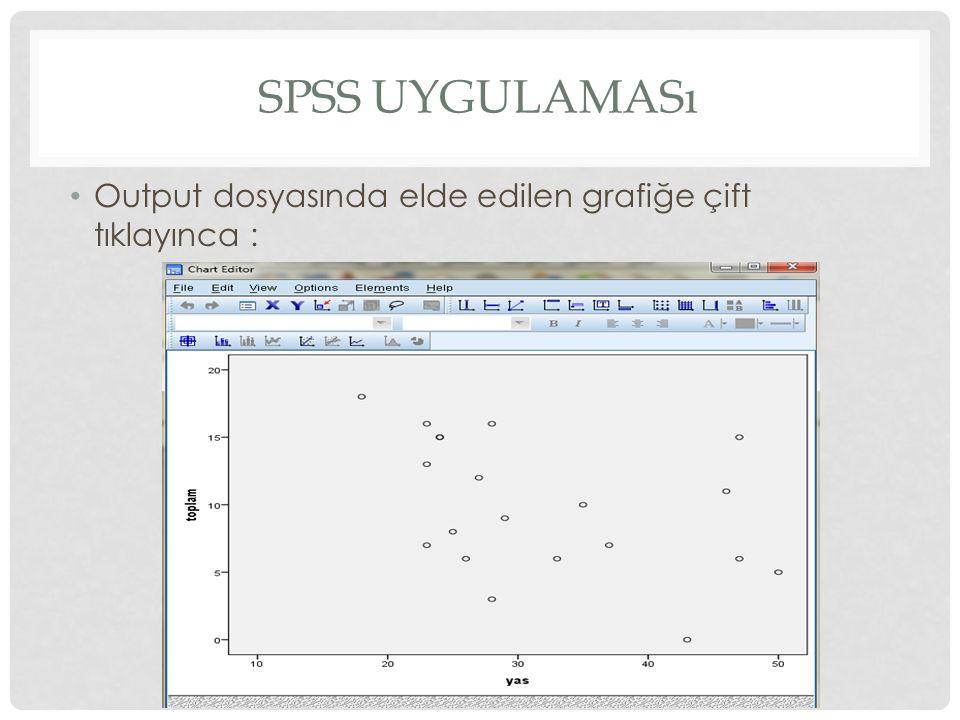 Output dosyasında elde edilen grafiğe çift tıklayınca :