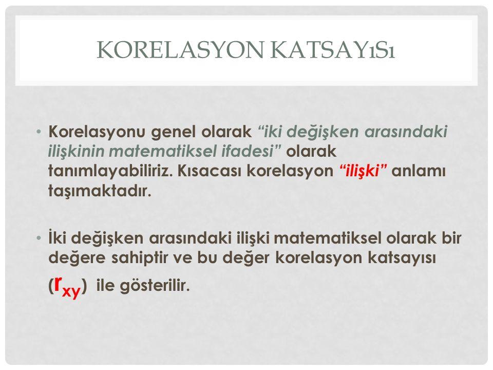 KORELASYON KATSAYıSı Korelasyon katsayısı -1 ile +1 arasında değerler almaktadır.