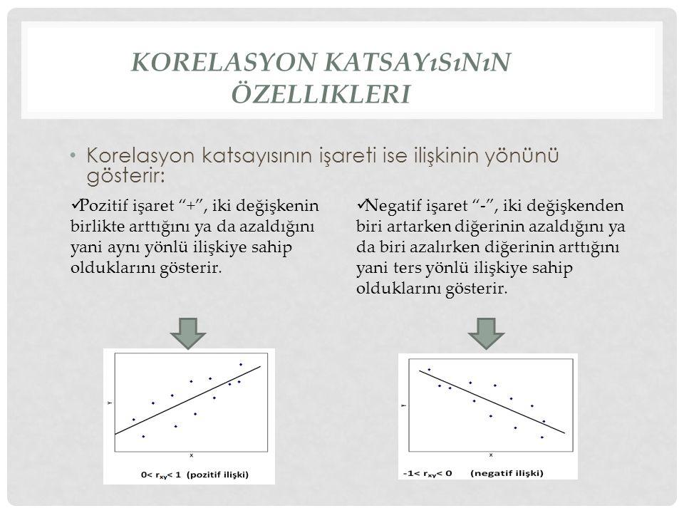 Korelasyon katsayısının işareti ise ilişkinin yönünü gösterir: KORELASYON KATSAYıSıNıN ÖZELLIKLERI Pozitif işaret + , iki değişkenin birlikte arttığını ya da azaldığını yani aynı yönlü ilişkiye sahip olduklarını gösterir.