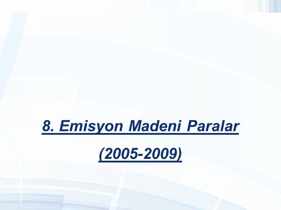 8. Emisyon Madeni Paralar (2005-2009)