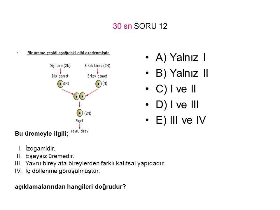 30 sn SORU 12 Bir üreme çeşidi aşağıdaki gibi özetlenmiştir. A) Yalnız I B) Yalnız II C) I ve II D) I ve III E) III ve IV Bu üremeyle ilgili; I. İzoga