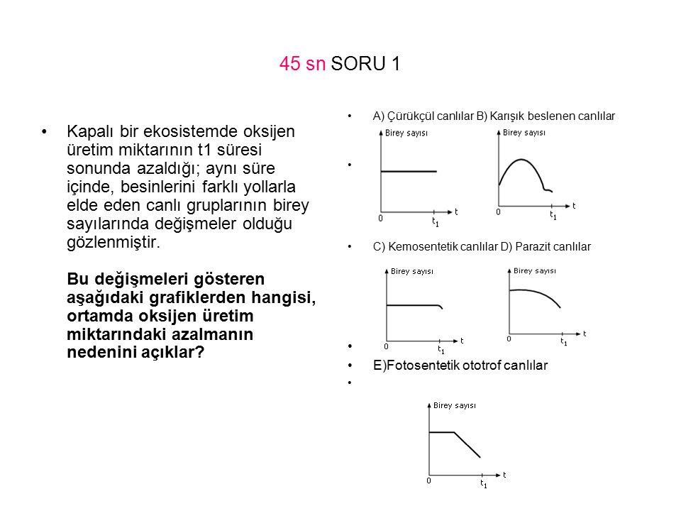 45 sn SORU 1 Kapalı bir ekosistemde oksijen üretim miktarının t1 süresi sonunda azaldığı; aynı süre içinde, besinlerini farklı yollarla elde eden canl