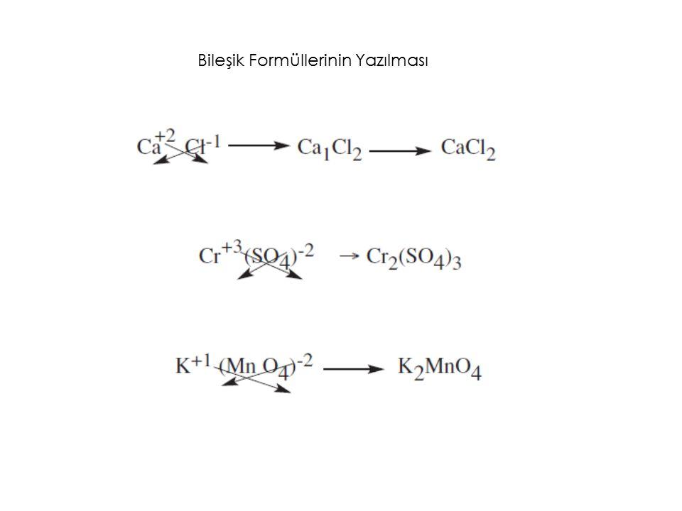 Bileşik Formüllerinin Yazılması
