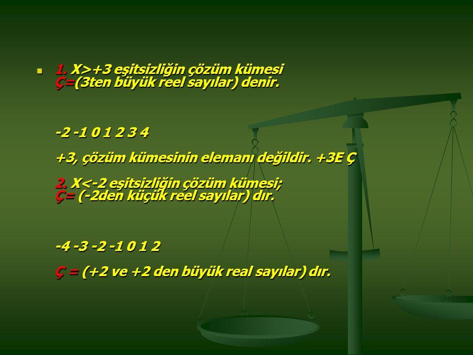 1.X>+3 eşitsizliğin çözüm kümesi Ç=(3ten büyük reel sayılar) denir.