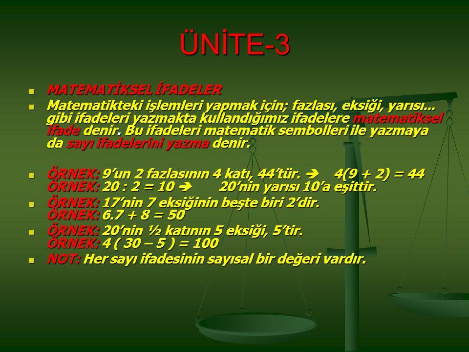 ÜNİTE-3 MATEMATİKSEL İFADELER MATEMATİKSEL İFADELER Matematikteki işlemleri yapmak için; fazlası, eksiği, yarısı...